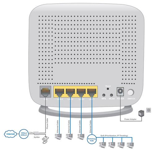 Billion Products For Ssl Vpn  Adsl Modem  Router  Wireless